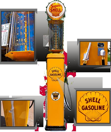 Visible Pump Details